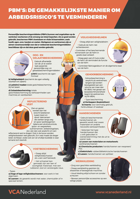 Arbeidsrisicos verkleinen met persoonlijke beschermingsmiddelen